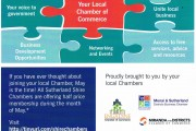 JOIN YOUR LOCAL GYMEA CHAMBER OF COMMERCE FOR HALF PRICE IN MAY